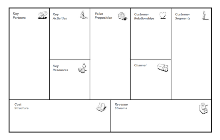 Chapter 2 literature review the business model design of social business model canvas adapted from business model generation by osterwalder alexander pigneur yves clark tim 2010 business model generation wajeb